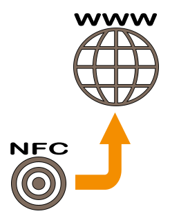 NFC-naar-Web